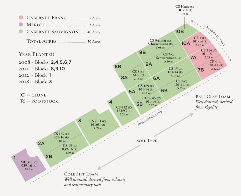Map of Tonella Vineyard, Sequoia Grove, clones