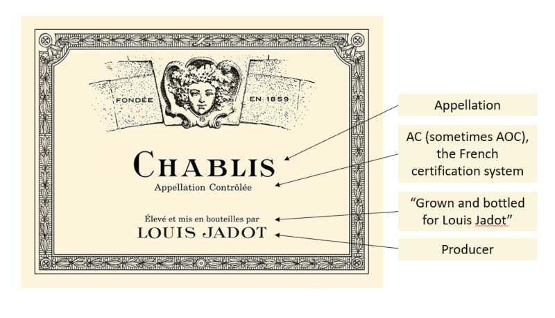 Label for Louis Jadot Chablis wine